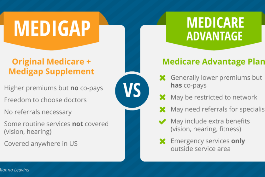 Choosing Between Medigap and Medicare Advantage